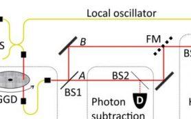 Физики МГУ: «квантовый вампир» не боится теплового света