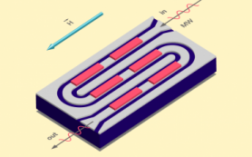 Близость со сверхпроводником поменяла свойства ферромагнетика