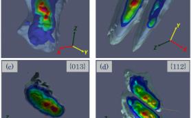 Международный коллектив ученых с участием исследователей СПбПУ предложил новый метод измерения реакции кристаллов на электрическое поле