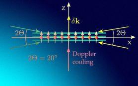 Физики охладили до основного состояния все осевые колебания двумерного кристалла