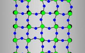 «Покачивания» молекул могут объяснить, почему некоторые твердые вещества сжимаются при нагревании