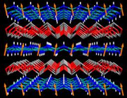 Ферромагнитный сверхпроводник приоткрыл личико