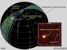 «Спектр-РГ»/еРОЗИТА: есть рентгеновская карта половины неба!
