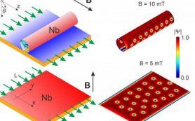 Свойства сверхпроводника зависят от формы образца