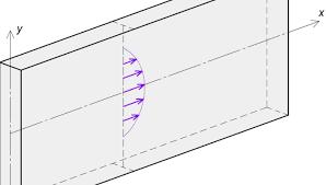 Получено точное решение неоднородной задачи теории упругости в «прямоугольнике»