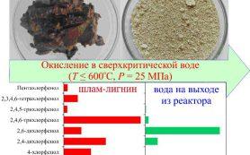 Сверхкритическая вода поможет решить экологические проблемы Байкальского ЦБК