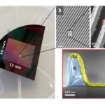 Разработана новая технология, которая увеличила эффективность излучателей терагерцевых волн
