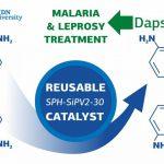 Экологичный метод получения лекарства от малярии и лепры