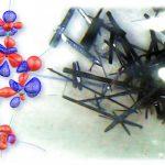 Российские ученые первыми в мире изучили электронную плотность в кристаллах соли Аппеля